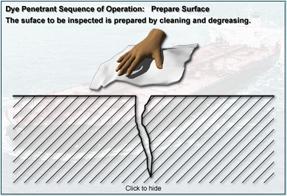 Liquid Penetrant Test United Gamma Ndt And Engineering